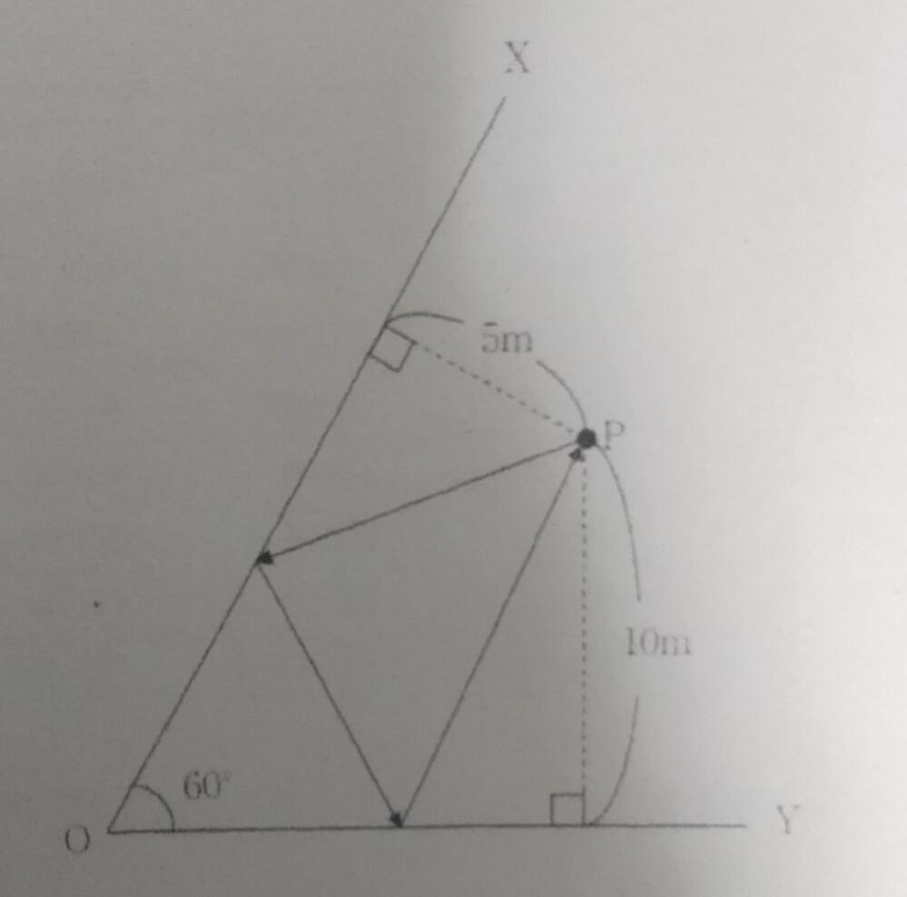 地面に垂直で、60度の角度で接している2つの壁がある。 壁OXから5m、OYから10m離れたP地点に人が立っている。 いま、 P地点から進んで OXにタッチし、次に壁OYに進んでタッチして再び地点Pに帰るというコースを設定したとき、このコースの最短距離として正しいものはどれか。 答え 10√7 上記の問題の解き方が分かりません。 最短距離を求めるなら線を真っ直ぐにすればいいのでしょうか?