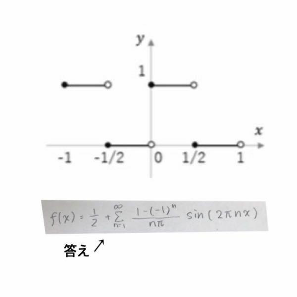 図の関数の式を求めたのですが、答えあってますか? 間違ってる場合は教えてください。 よろしくお願いします。 フーリエです。