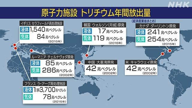 福島第一原発のトリチウム海洋排出が話題ですが、トリチウムの安全性はとっくに証明されているので、対策として必要なのは危険だ危険だと騒ぐ無知な人々を国外へ追放することですよね?