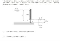 流体力学の問題です。 この問題の(1)はできました。 (2)なのですが、(1)で求めた全圧力を用いて、P×yc=2×FからFを求めました。これは合ってますか?
