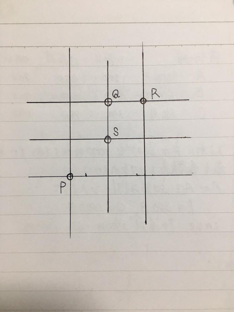 図のような距離の等しい交差点において、Aは交差点Pを出発して最短の経路で 交差点Qへ向かう。BはAが出発するのと同時に交差点Rを出発しをP目指す。 二人の早さは同じで、各交差点において最短の経路の方向が二つあるとき 等しく1/2でどちいらかに行き、一つしかないときは確率1でそちらに行く このとき二人が交差点Sで出会う確率はいくらか。