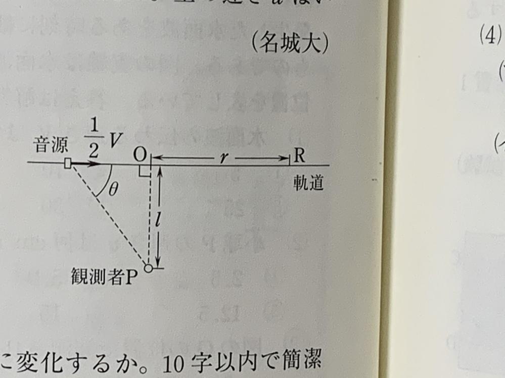 図で音源地点をSとする時、音源の動く速度(1/2)VのSP方向の速度vは三角形SOPとcosθの定義よりcosθ=(1/2)V / v となりますよね? 解答はv=1/2 V×cosθでした。