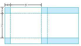 蓋付きの箱は、5インチ×8インチの長方形の厚紙を使って作ります。そのためには、図の斜線部分を切り取り、点線部分で折り曲げます。 体積を最大にするx、y、zは何ですか? これについて解答解説を教...