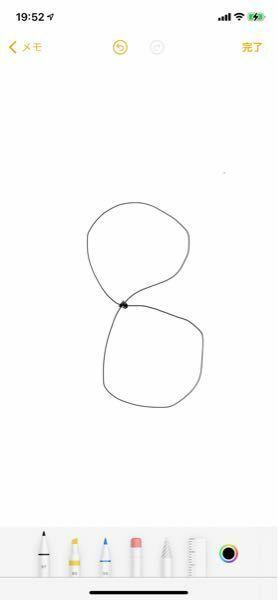 八の字の中心を描き始めとして一筆書きをする場合は何通りありますか? 4通りだと考えたんですけど違いますか?