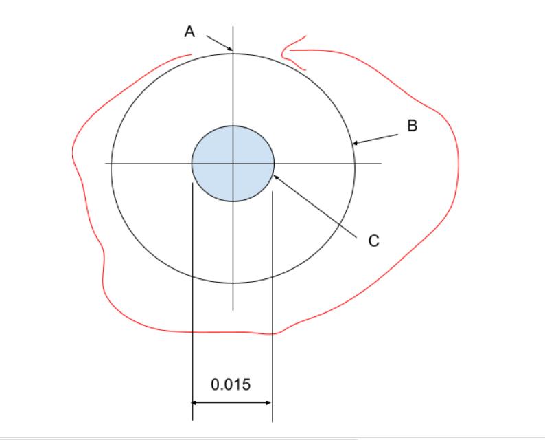 同心度と円周振れについて質問です。 添付した画像のBの外径を両センターで固定して、テコ式ダイヤルゲージをCの外径に 当てて一周回転させた時に同心度は、テコ式ダイヤルゲージの振れ量の数値でしょうか? (Cの外径のAに当てて一周回転させた時の振れ量0.015mm) 幾何公差の「円周振れ」は両センターで固定し、回転させた時の振れ量と理解してますが、「同心度」は基準となる中心点(Bの芯)とCの中心点との差を直径で表した時の数値なので両センターでは正確な同心度は測定出来ないのでしょうか。