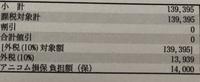 アニコム保険について質問です。  猫(一歳)が誤飲してしまい、入院、手術(2泊3日)をしました。 支払いの合計が14万ほどだったのですが、明細を確認すると値引き額は0、アニコム損保負担額14,000と記載されてました。  自分は70%プランに入っているので、一日あたりの上限限度額は14000円らしいのですが、1日のみ適応されてるのでしょうか?それとも自分で請求するのでしょうか? よ...