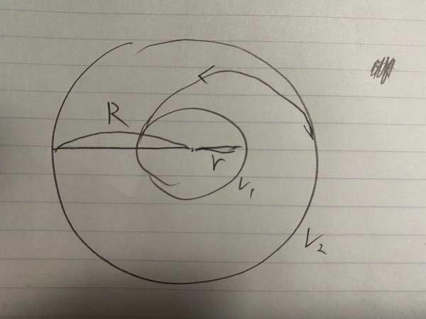 高校物理の質問です。 外側の円軌道を回ってる物があってある点で減速して内側の軌道の方へ行ってまた減速して内側の軌道にうつるという運動を考えます。この時外側で減速した直後の速度と内側の軌道に入る瞬間の速度を求めたいのですがどうしたら求まりますか。 面倒くさければ何を使えば解けるかだけでもいいのでお願いしたいです。