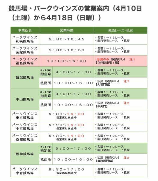 皐月賞2021の馬券を場外売り場で買えますか? パークウインズ中京競馬場で買おうとした場合 ホームページには「前日発売レース」とあるのですが、日曜日開催レースは、土曜日に買いに行かないとダメということですか?