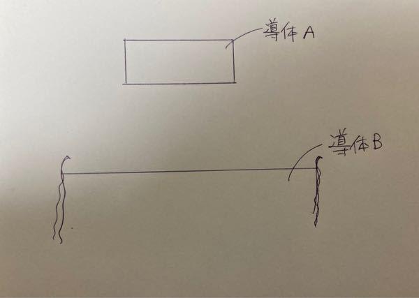 導体Aと導体Bがあり、導体Bは無限に広がった導体です。導体Aに正電荷を与えた場合の、導体Aの周り全体と導体Bの正電荷と負電荷の電荷分布、電気力線、等電位面の切口はどのような形になりますか?