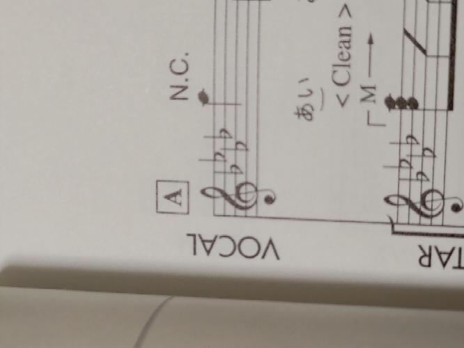 楽譜についての質問です。このト音記号の上にある四角でかこまれたAはどういう意味なのでしょうか。違うページにはBやCもあります。スケールやコードではないようなのですが教えていただけませんか。