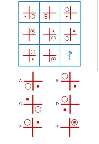 正解はどれですか? (理由まであればありがたい) 最速回答BAします。