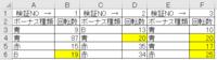 エクセルマクロVBA 複数の For~Next での実行がわかりません   画像参照お願いします。 /////表の説明///// 一種のパチスロデータのようなものだとお考え下さい。 検証1として A列→ボーナス種類 B列→回転数 (実際は100行くらい下に続きます) これを検証2、3、、、と右に伸びていきます。「ボーナス種類」→「回転数」→「ボーナス種類」、、、、と、検証データがあればあるだ...