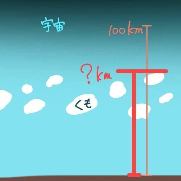 地球から宇宙までの距離は、100kmや80kmと決められているそうですが、 雲が出来る1番高いところは地面からどのくらいの高さですか? わかりにくいですが図も書いてみました。 よろしくお願いします。