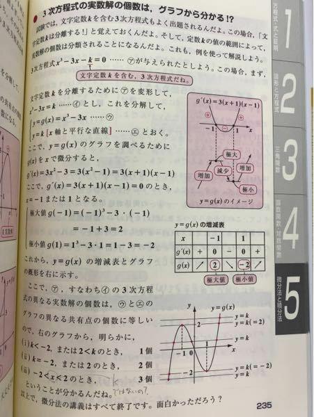 下のところにある(ⅲ)-2<x<2のところはなんで -2<k<2ではないのですか?