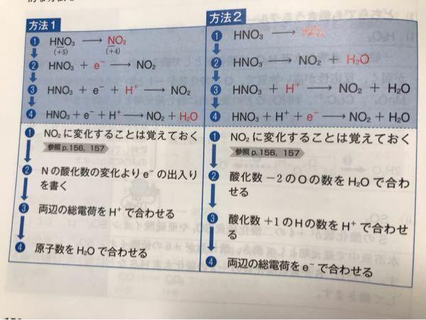 酸化還元の質問です。 写真の方法1でオゾンの半反応式はたてられますか? 03→02+H2Oなので全部酸化数が0になる気がするのですが、、