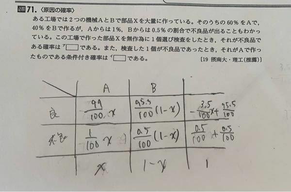 数学確率 この問題でAをxとして表を作って解いたのですが、複雑になり諦めました Aをxと置くのは間違いなのでしょうか? だとしたら、A、B、良品、不良品のうち、どれをXと置くのがベストですか? 教えてください !