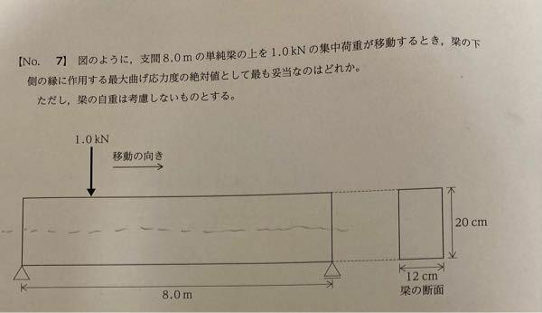 構造力学の曲げ応力の問題です。何度計算し直しても答えに辿り着けません。 分かる人がいらっしゃいましたら是非教えてください。 ちなみにこの問題の答えは250N/cm^2です。