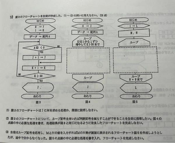 流れ図(フローチャート)の問題です。 この問題の(1)(3)が分かりません。 解答がないので詰まってます。 わかる方いらっしゃいましたら、解説をお願いします...。
