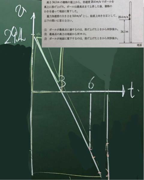 物理基礎 力学 公式の、X=v₀t+(1/2)at²は、V tグラフを書いた時の、面積を表していると習いました。 その上で、右上の写真の問題を解きました。 この問題の(3)で、写真のようなグラフができると思います。このグラフで、上に書いた公式で表されている面積はどこなんでしょうか。