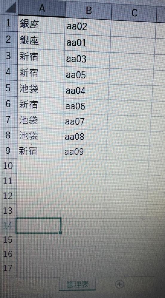 VBA詳しい方教えて頂けないでしょうか。 ◼️ベース資料◼️ 元データ…A列にシリアル番号が入っております。 管理表…A列に分類、B列にシリアル番号が入っております。 ◼️作りたいもの◼️ 元データのブックのA1から最終行まで管理表のシートから検索したいです。 管理表でヒットしたものにはヒットしたセルに色をつける、またそのセルの横の文字列をコピーし元データのB列に貼り付けたいです。 ...