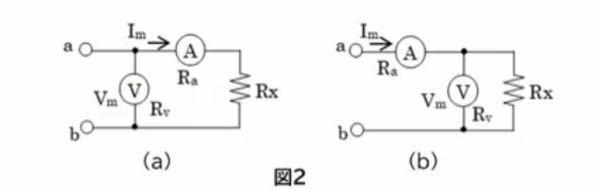 回路の問題なんですが、 (1)内部抵抗100Ω、定格値10mAの電流計と、内部抵抗10kΩ、定格値10Vの電圧計がある。左の図2(a)のように接続したところ電流計と電圧計の表示値が5mAと6Vであった。この時の未知抵抗Rxを求めよ。 (2)右の図(b)のように接続した場合、電流計と電圧計の表示値はいくつになるか求めよ。 どなたか教えてください