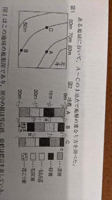柱状図についての問題ですが、この問題の解説と答えをお願いします。 Q1 図2のa~cの砂岩層について堆積した時代が古い順にならべなさい。