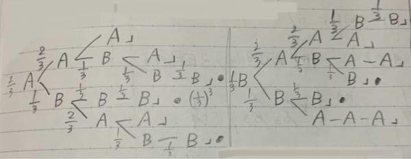 A、Bのチームが野球をする。先に3勝したら優勝とする。AがBに勝つ確率は2/3とし、引き分けはない。 Q、Bが優勝する確率? C(コンビネーション)で計算すれば早いのですが、樹形図を書いてみました。ところが、11/18となり、 解答の17/81と合いません。どこがいけないのですか? 互いに排反なのでそれぞれ掛けて足しました。