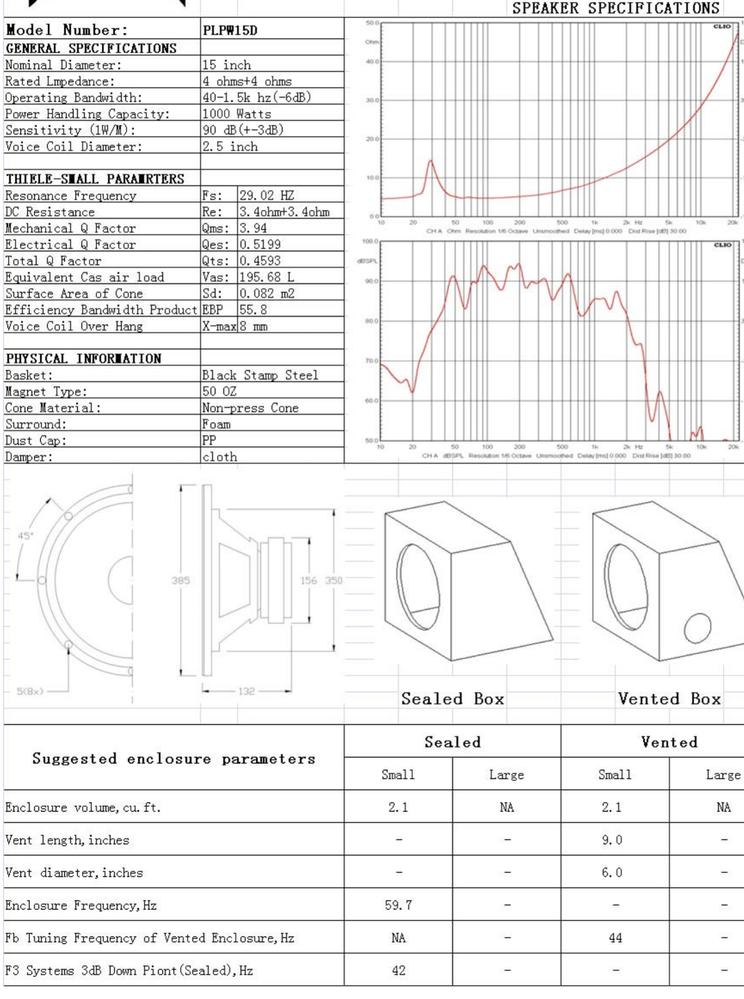 バスレフ型エンクロージャーの容積計算についておしえてください! 写真のユニット型ウーファーを購入予定なのですが、こちらの推奨容積はダクトの長さ9インチの大きさ6インチで空間容積が195.68Lであっていますでしょうか??