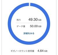 ソフトバンクのプランについて。  友達に携帯代高くない?と言われたので、プランを見直したいと思い、質問させていただきます。 現在、ソフトバンクのウルトラギガモンスター+を契約しています。 画像の通り、20日経過して使用したギガ数は1GB未満でした。 この場合、ミニフィットプランに変更した方が毎月の携帯代は今までより安く済むのでしょうか?  それと、ギガノーカウント使用量とは何でし...
