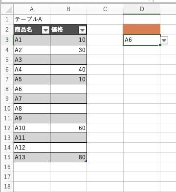 ドロップダウンリストのリスト指定とテーブルに関する質問です。 以下のようなテーブルがあったとします。 D3にドロップダウンリストで、テーブルAを参照して、価格が0でないものから選択できるようにしたいです。 現状はリストの指定を「=テーブルA_列1」にしているため、価格が0のA6も選べてしまいます。これをどうにかしてA1、A2、A4、A5、A6、A13だけが選べる状態にしたい、ということです。 後からテーブルAの行は追加されたり、減ったりするため、セルの範囲指定はテーブルを使いたいです。 この場合、どのように設定すれば良いのでしょうか。 テーブルAから価格列>0の商品名を抽出する別のテーブルを作成する必要があるのでしょうか。 別のテーブルを作成するのであれば、どのような関数になるでしょうか。 もちろんテーブルBはテーブルAの行追加や値変更にリンクできるようにしたいです。 IFやFilter関数で作ろうとしても、SPILLのエラーが出てしまいます。 つまり質問は二点です。 1、ドロップダウンリストのリストテーブル内で条件をつける方法 2、テーブルからテーブルへ数式リンク方法 どうぞアドバイスをお願いいたします。