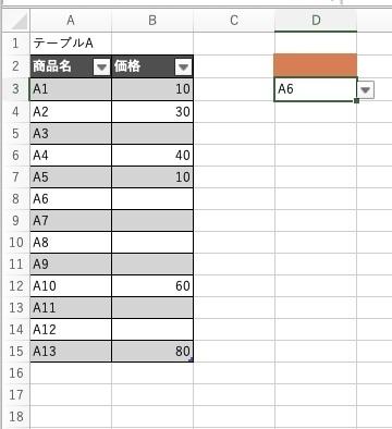 ドロップダウンリストのリスト指定とテーブルに関する質問です。 以下のようなテーブルがあったとします。 D3にドロップダウンリストで、テーブルAを参照して、価格が0でないものから選択できるようにしたいです。 現状はリストの指定を「=テーブルA_列1」にしているため、価格が0のA6も選べてしまいます。これをどうにかしてA1、A2、A4、A5、A6、A13だけが選べる状態にしたい、ということです。 後か