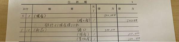 至急、仕訳帳について質問です。 (1)銀行より現金¥500,000を借入れた (2)京都商店より商品¥300,000を仕入れ、代金のうち¥100,000は現金で支払い残額は掛けとした (1)(2)は答え合わせお願いします。(写真)これで合ってますかね? (3)銀行に借入金のうち¥100,000とその利息¥5,000を現金で返済した (4)大阪商店に原価¥200,000の商品を¥260,000で売り上げ、代金のうち ¥160,000は現金で受け取り、残額は掛けとした (3)(4)の解説お願いします 。教科書を見ても同じような問題がなく分かりません