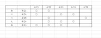 エクセルで添付画像のような表を作っています。 1行目3列から横には日付が入っています。 2行目1列から下には項目が入っています。 そして2行目3列から横の日付の下には、ところどころ〇印が入っています。 日付と項目は増えていきます。 項目の横の2列目に横の〇印の最新の日付をでるようにする関数ってありますか? よろしく、お願いします。