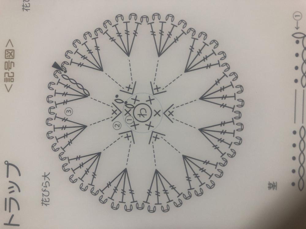 かぎ針編みについての質問です。 アシェットの立体花モチーフでかぎ針編みを始めたばかりの初心者です。 こちらの図案の外側の編み方がわかりません。立ち上がりの鎖目編んでまた鎖3目編み長々編みを編むのかと思い編んでみたのですが完成した写真のようにはなりませんでした。一番最後のお花の花弁部分の図案を見ると鎖だけ編んでいて細編みや引き抜きの表記がないです。あるのはその前段の長々編みの表記だけです。 どのように編めばあのような仕上がりになるのでしょうか? よろしくお願い致します!
