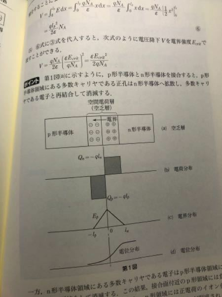 半導体の空乏層の電界について質問です。問題の解説を読んだら電界分布が写真のようにPN接合部で1番高くなる山なりのようになっているのですが、これっておかしくないでしょうか。1番上の図で電界がn型半導体からP型 半導体へ矢印が1番上の図であるのですから、比例のような関係になるのではないのでしょうか。