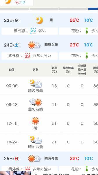 広島のものです。 クワガタ採取についてですが北の方面(県内)でヒラタクワガタを取りたいと思っています。GWに行こうと思っているんですが、、、早すぎるのは分かっています。厳しいでしょうか?気温はそ...