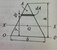 次の二等辺三角形の断面の断面係数を求めて下さい。 底辺長さ=b、高さ=h、断面積=Aとし、微小要素の面積をdAとする。
