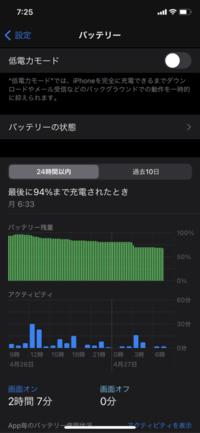 iPhone11を使ってますが、今日2時にios14.5リリースされてアップーデートしてみました。 朝から色々スマホを弄ってますがバッテリーの減りがいつもより遅くなったような気がしますがバッテリー修正の効果出てるのでしょうか?