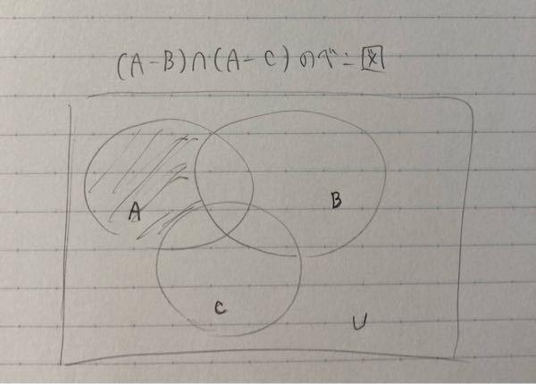この図は合っていますか?