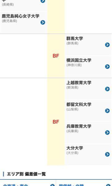 横浜国立大学といえば、偏差値がとても高いと思うんですが、全国の心理学部の欄をみていたらボーダー...