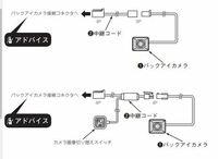 バックカメラ配線の変換について教えてください。 中古で購入した車両にはイクリプスのナビとバックカメラが取り付けされてます。 しかし、ナビが古いという事と、今までの車で使用してたナビが使いやすいので、...