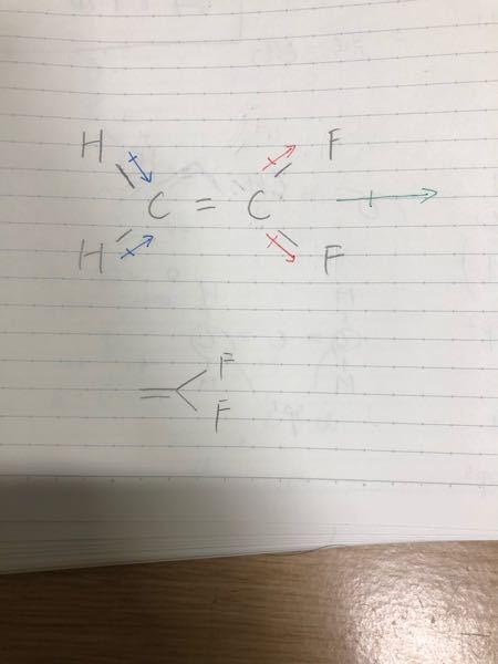 分子の極性のベクトルの書き方について質問です。まだ理解していないので図も適当なのですが、教えてくれるとありがたいです。m(_ _)m 質問1 ベクトルの長さはなんでもいいのか? 質問2 ベクトルの和はどうやって求めるのか? ※質問1の適当に書いたベクトルの合計? 質問3 非共有電子対から出る(?)ベクトルがありますが、 非共有電子対の位置はどこでもいいのか? この3つです。
