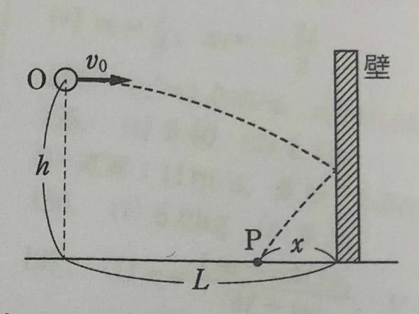 高校物理の問題です。(運動量、反発係数、衝突) 問題 図のように、水平な床からの高さがhの地点Oから小球を水平に速さv0で投げ出したところ、小球は点Oから水平距離Lの地点にある鉛直な壁にはねかえって床上の点Pに到達した。小球と壁との間の反発係数をe、重力加速度の大きさをgとし、壁になめらかであるとする。また、小球の初速度は壁の面に対して垂直であるとする。 (1)小球を投げ出してから点Pに到達...