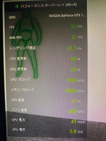 ゲーミングパソコンのFPSが低く困っています。 タスクマネージャーやGeForce Experienceのパフォーマンス監視でもCPU使用率やGPU使用率を見て、余裕があるように感じられますがF...