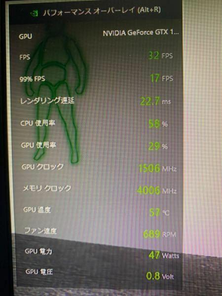 ゲーミングパソコンのFPSが低く困っています。 タスクマネージャーやGeForce Experienceのパフォーマンス監視でもCPU使用率やGPU使用率を見て、余裕があるように感じられますがFPSが低いです。 VALORANTというゲームですら最低設定で60FPSで安定せず、戦闘時は30FPSほどしか出ません。 友人は1060のグラボを使用していますが、60FPSで安定しています。 約...