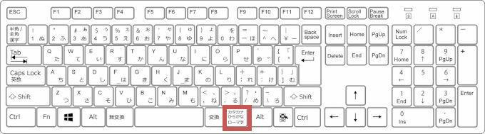 「カタカナひらがな」キーに「変換」を割り当てたい 「変換」「無変換」にIMEオンオフを設定済で、 再変換のため普段使わないカタカナキーを変換にしたいです。 ソフト使用不可のためWindows10の機能でお願いします。