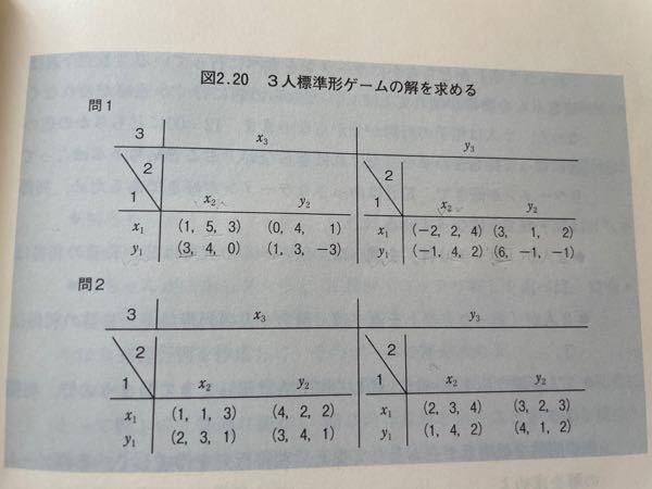 3人標準形ゲームの解の求め方を教えてください!
