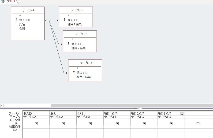 accessにて テーブルA・・個人ID、氏名、性別など テーブルB・・個人ID、種目1結果 テーブルC・・個人ID、種目2結果 テーブルD・・個人ID、種目3結果 上記のようなテーブルがありテーブルAの個人IDに対してテーブルB~テーブルDの個人IDを1対1でリレーションしたクエリを作っています。 個人ID指定でその方の種目1~種目3までの結果が抽出されます。 ただほとんどの人が全ての...