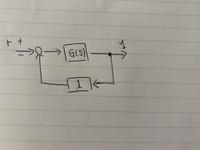 ナイキストの安定判別法により、このフィードバック制御系の安定性の判別のご教授お願いします。G(s)=1/(s^2(s+2))です!