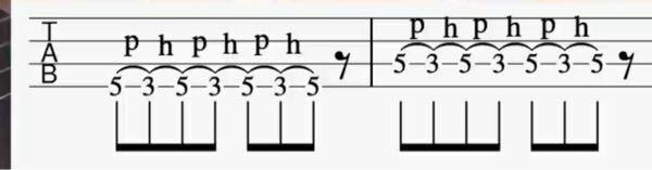 ベース初心者です。この楽譜のhとアーチ型って何を意味するのですか?またどのように弾けばいいのですか?